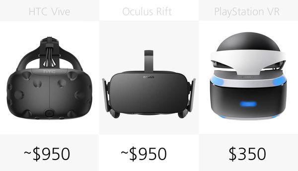 国外知名的三大VR设备售价