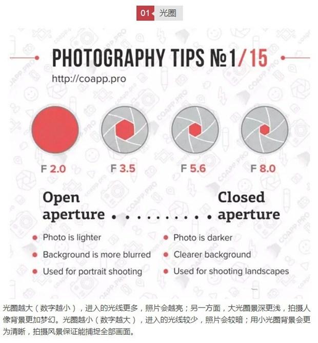 摄影进阶教学教程1