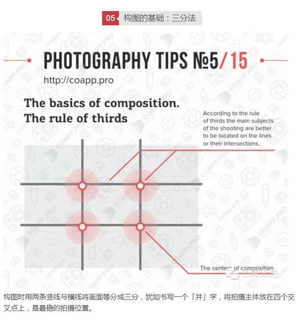 摄影进阶教学教程5