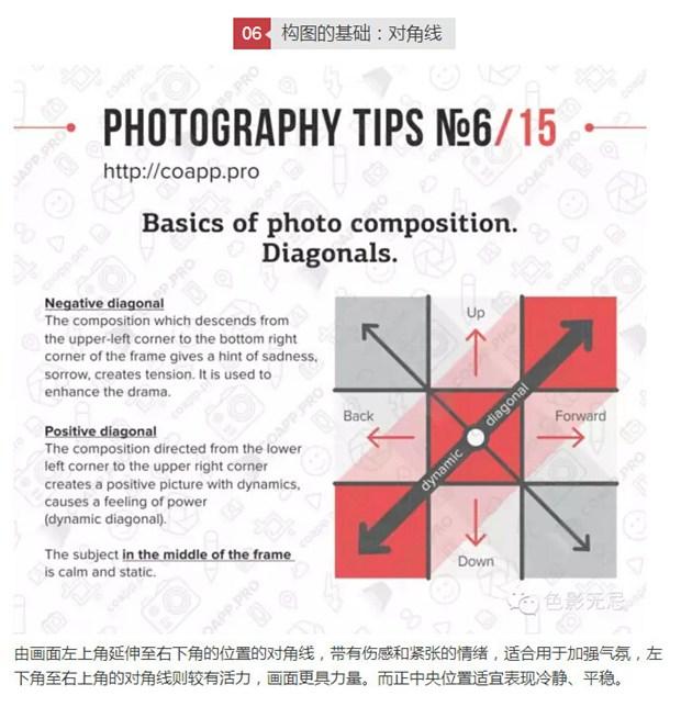 摄影进阶教学教程6