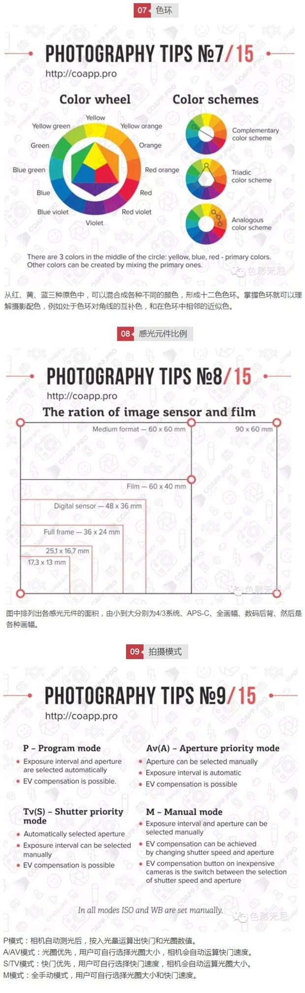 摄影进阶教学教程7