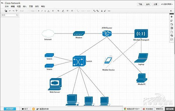 ProcessOn在线作图工具