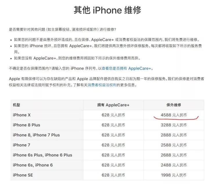iPhone维修政策