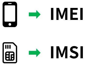 IMEI与IMSI