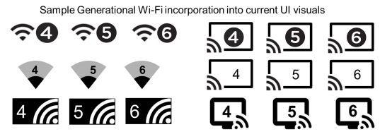 Wi-Fi 6新图标