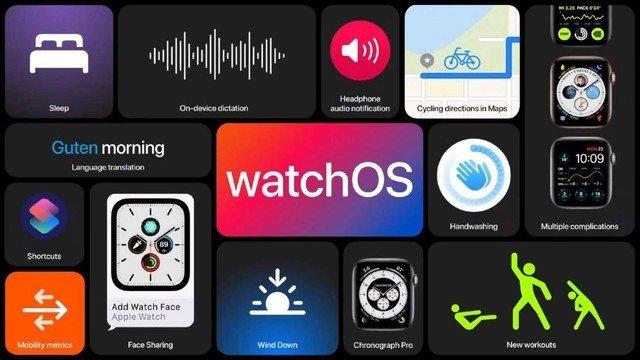 WatchOS7:侧重健康管理的生态协同工具